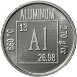 avantages des câbles en aluminium