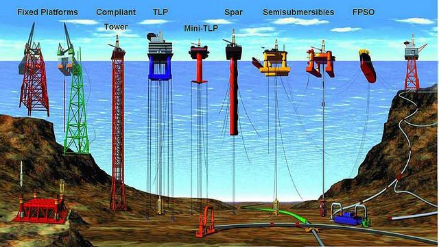 Offshore topside module kabels